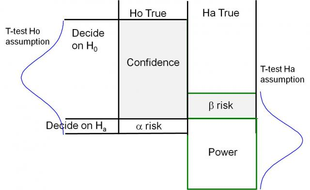 understanding decision matrix Decision matrix/selection matrix what it is: a decision matrix is a chart that allows a team or individual to systematically identify, analyze, and.