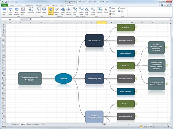 BigPicture Strategic Planning